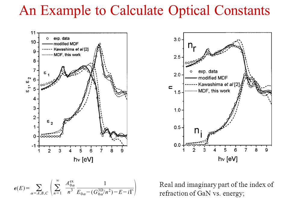 An Example to Calculate Optical Constants