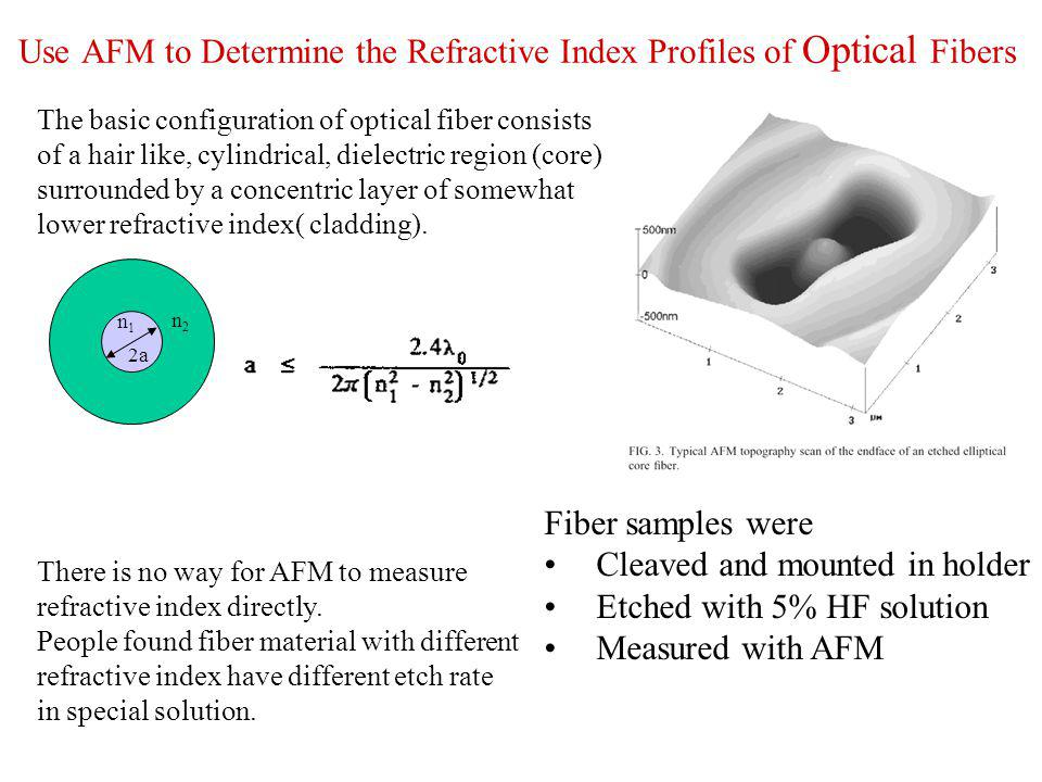 Use AFM to Determine the Refractive Index Profiles of Optical Fibers