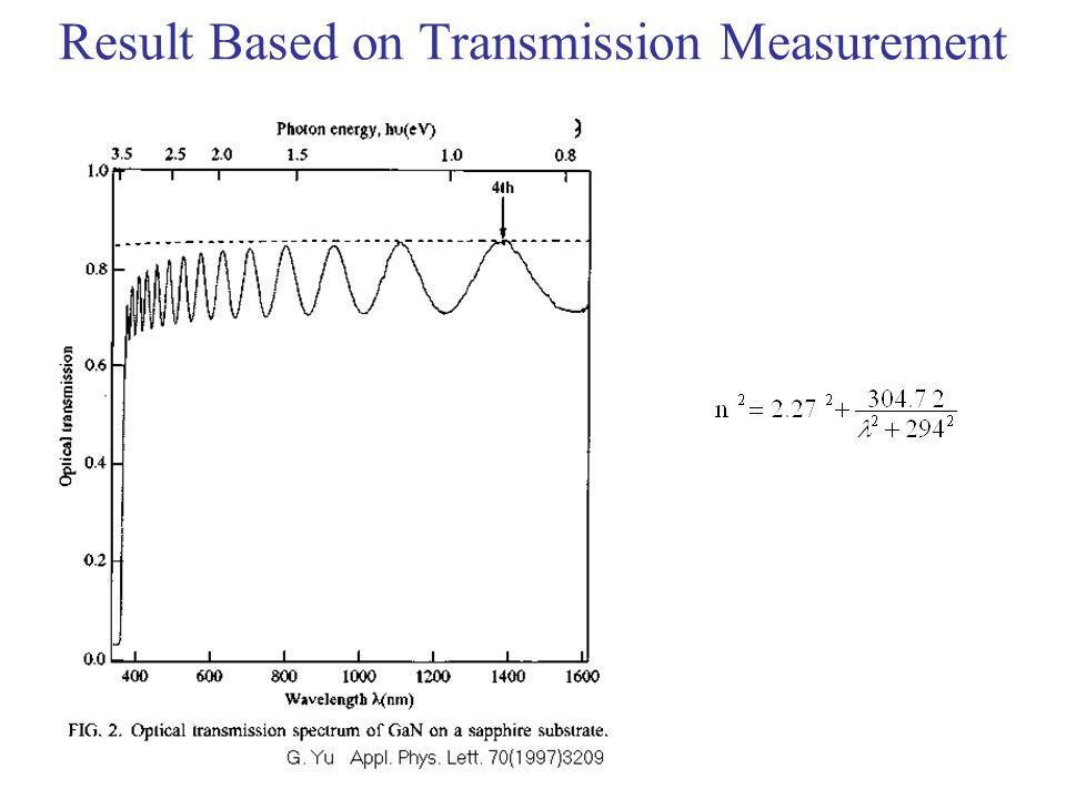Result Based on Transmission Measurement