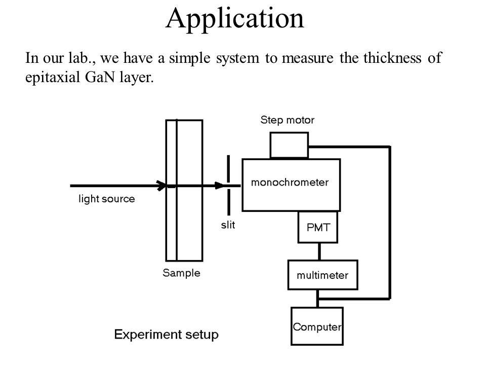 Application In our lab., we have a simple system to measure the thickness of epitaxial GaN layer.