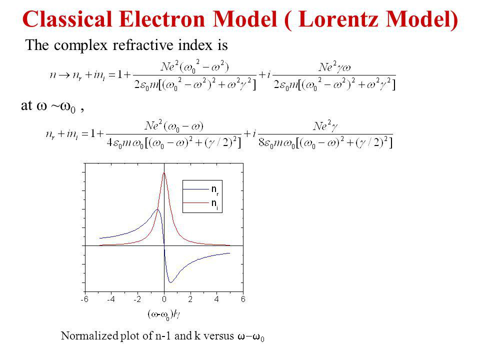 Classical Electron Model ( Lorentz Model)