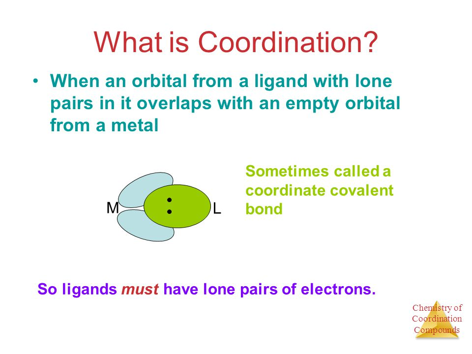 What is Coordination When an orbital from a ligand with lone pairs in it overlaps with an empty orbital from a metal.