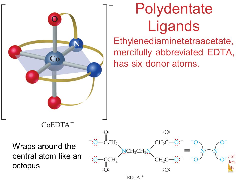 Polydentate Ligands Ethylenediaminetetraacetate, mercifully abbreviated EDTA, has six donor atoms.