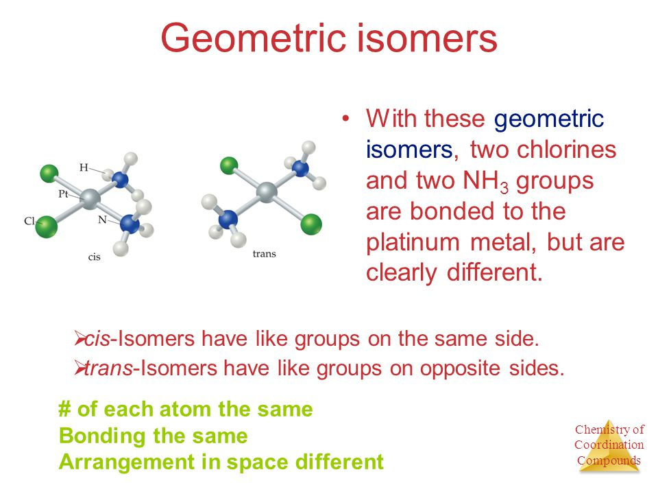 Geometric isomers With these geometric isomers, two chlorines and two NH3 groups are bonded to the platinum metal, but are clearly different.