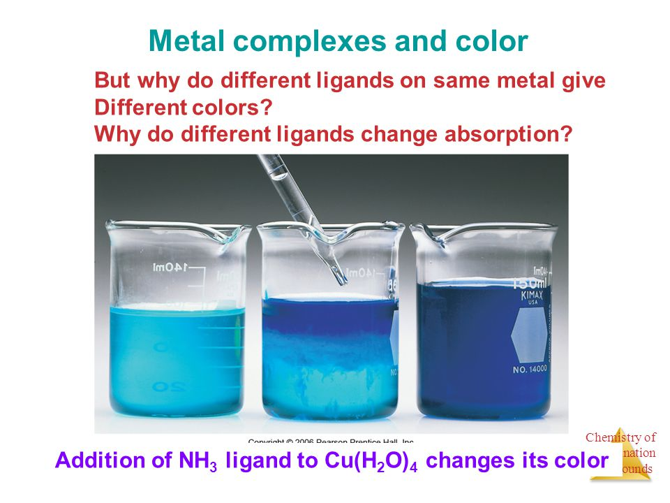 Metal complexes and color