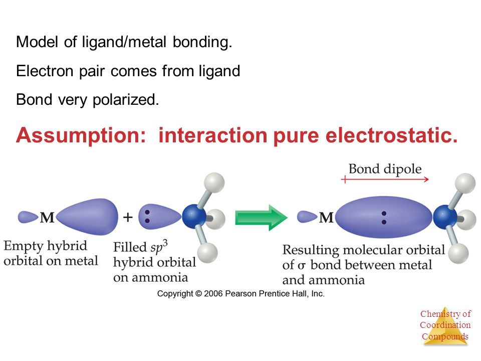 Assumption: interaction pure electrostatic.