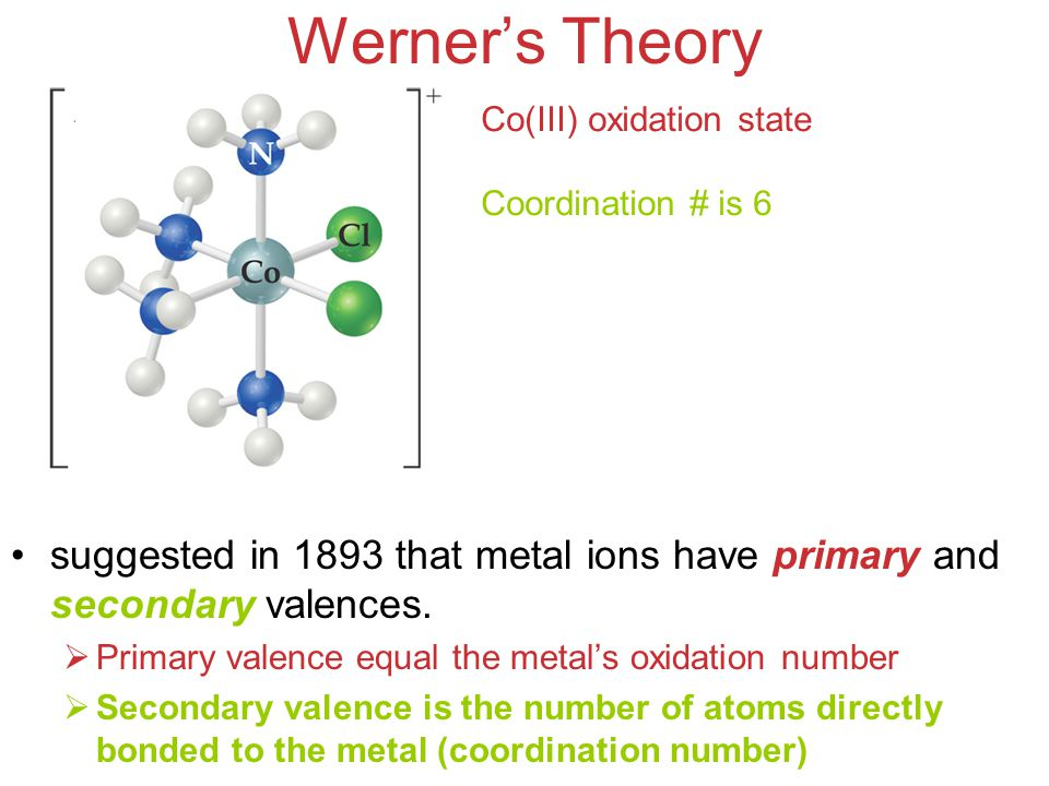 Werner's Theory Co(III) oxidation state. Coordination # is 6. suggested in 1893 that metal ions have primary and secondary valences.