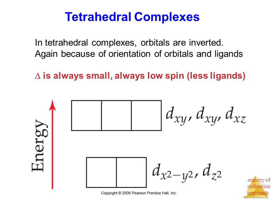 Tetrahedral Complexes