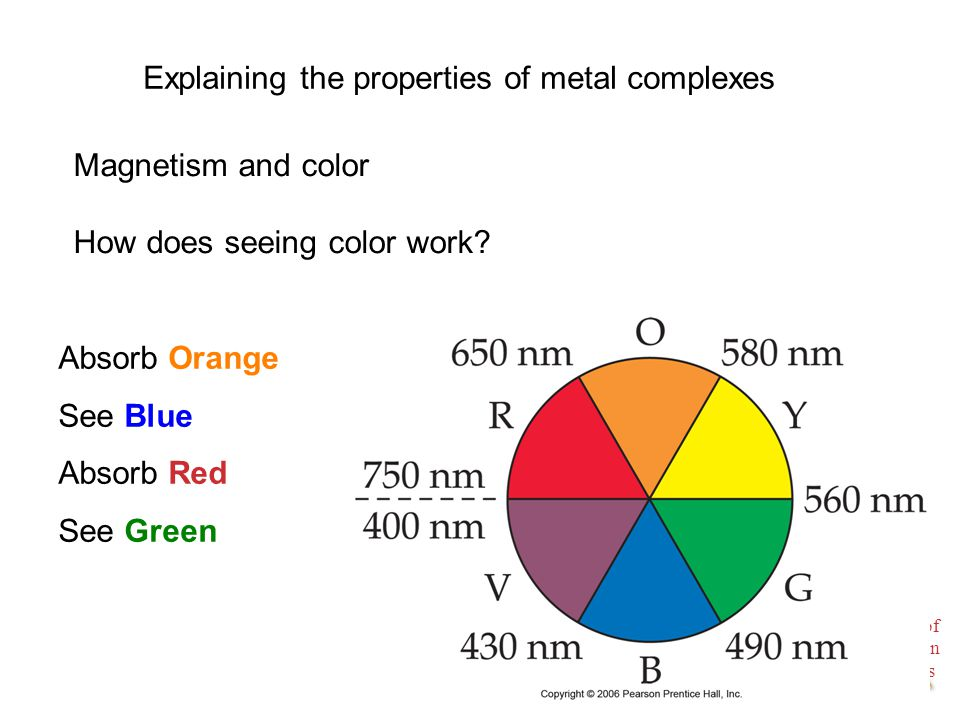 Explaining the properties of metal complexes