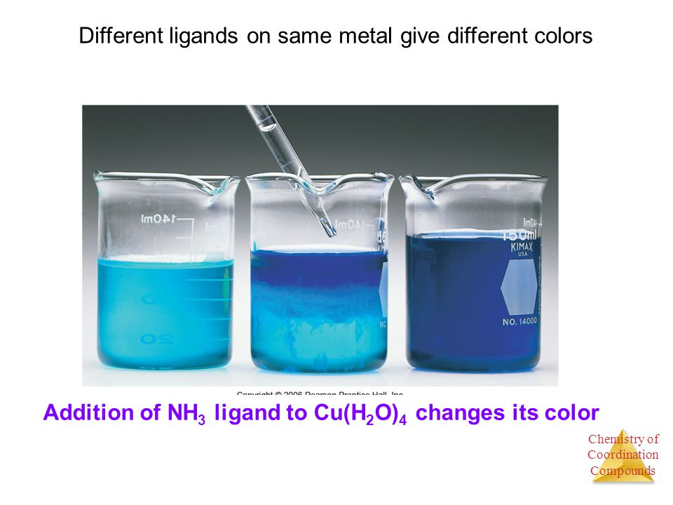 Different ligands on same metal give different colors