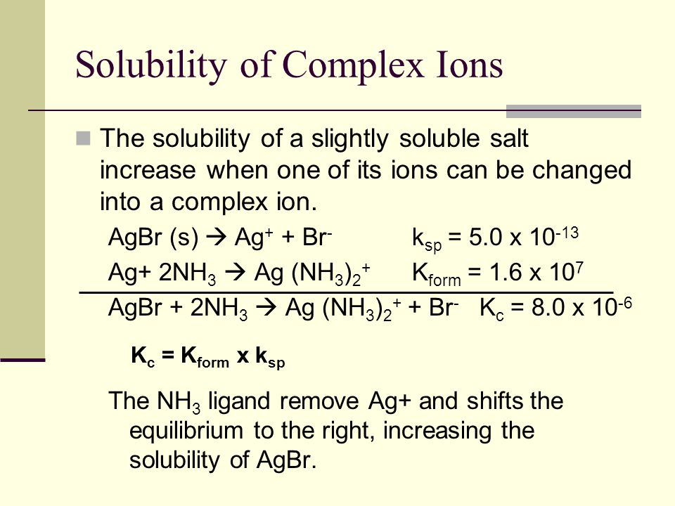 Solubility of Complex Ions
