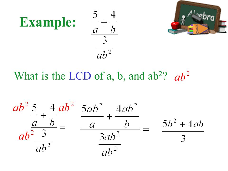 Example: What is the LCD of a, b, and ab2