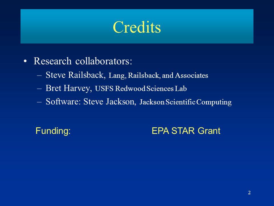 Credits Research collaborators: