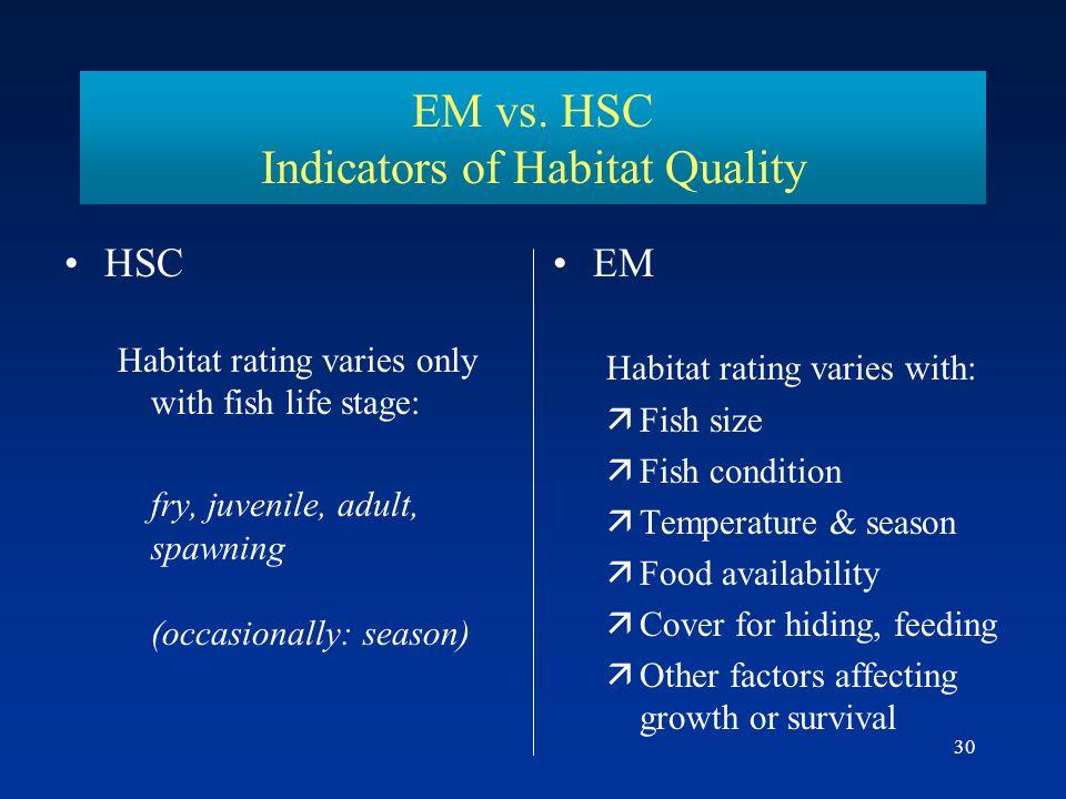 EM vs. HSC Indicators of Habitat Quality