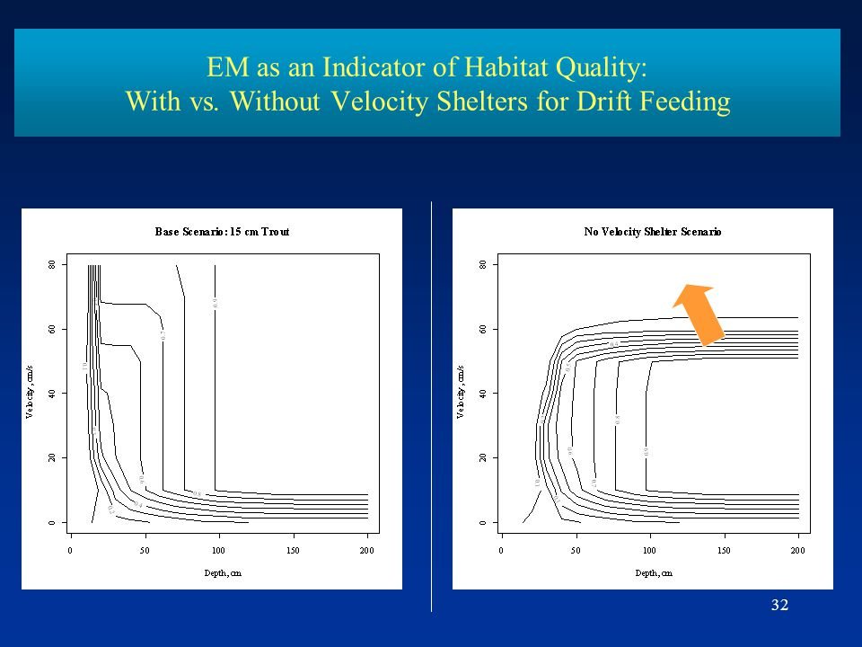 EM as an Indicator of Habitat Quality: With vs