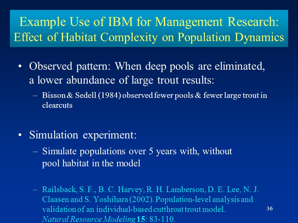 Example Use of IBM for Management Research: Effect of Habitat Complexity on Population Dynamics