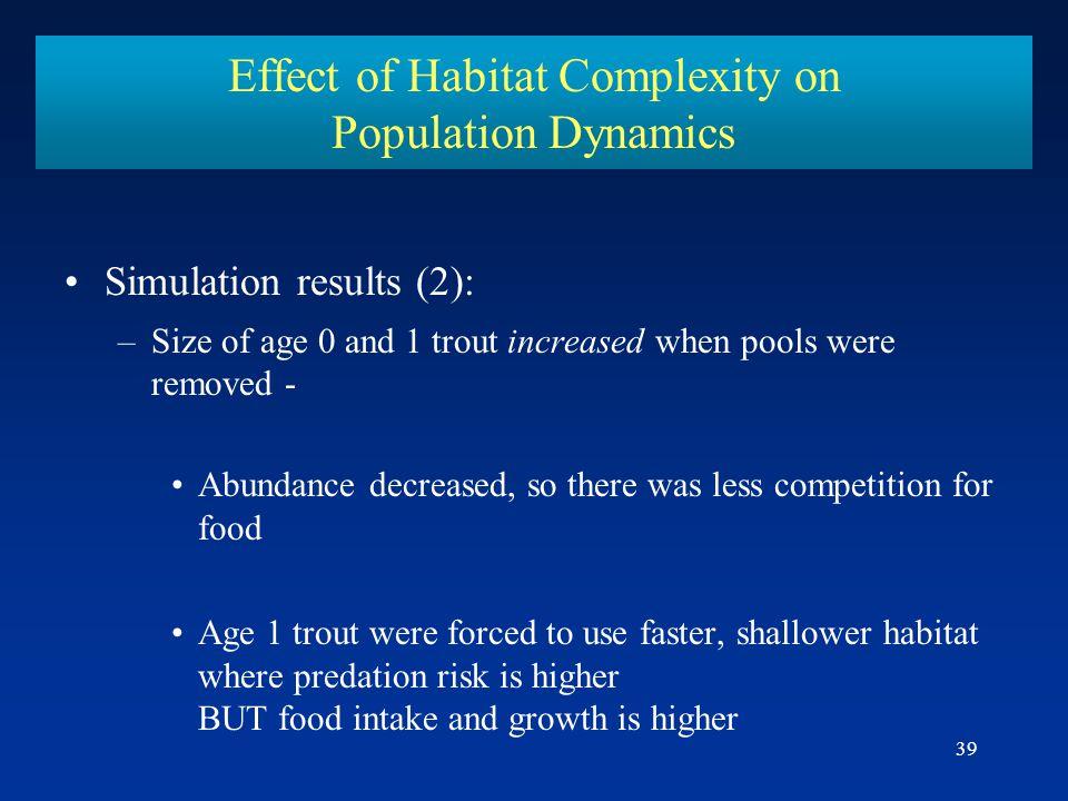 Effect of Habitat Complexity on Population Dynamics