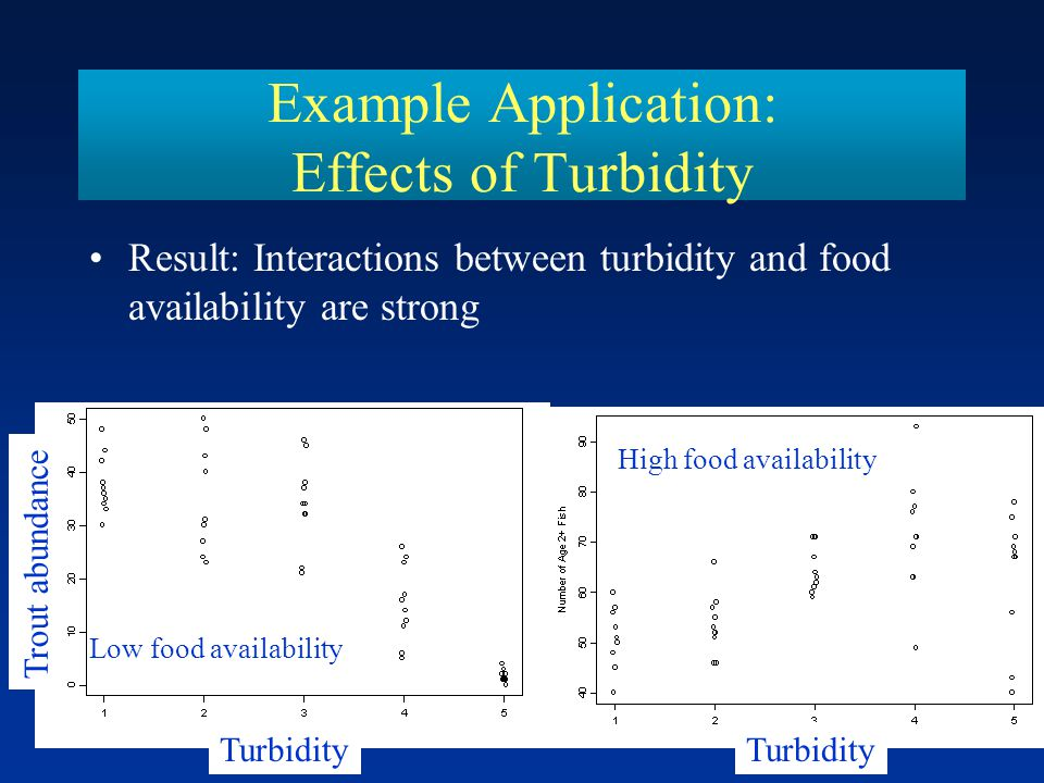 Example Application: Effects of Turbidity