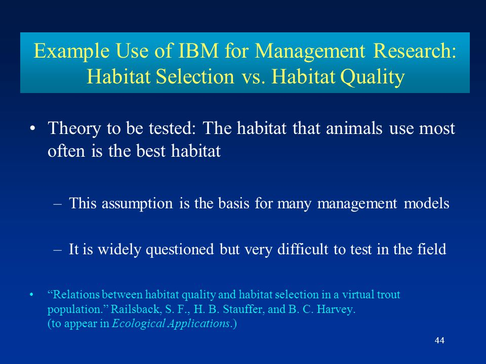 Example Use of IBM for Management Research: Habitat Selection vs