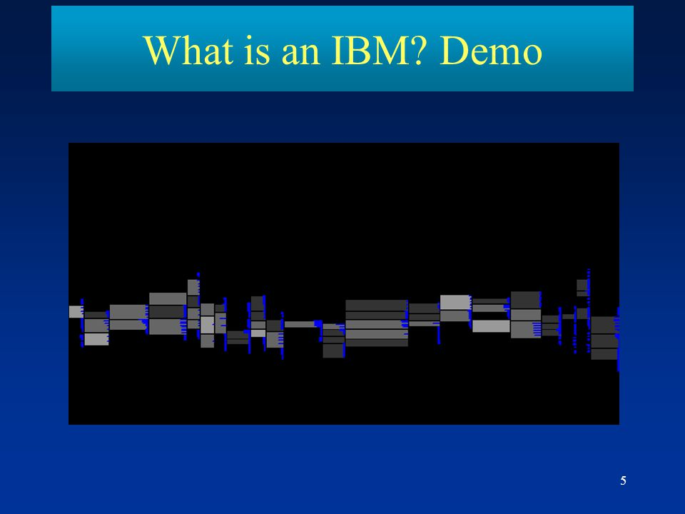What is an IBM Demo