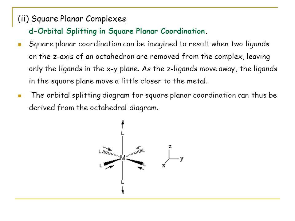 (ii) Square Planar Complexes
