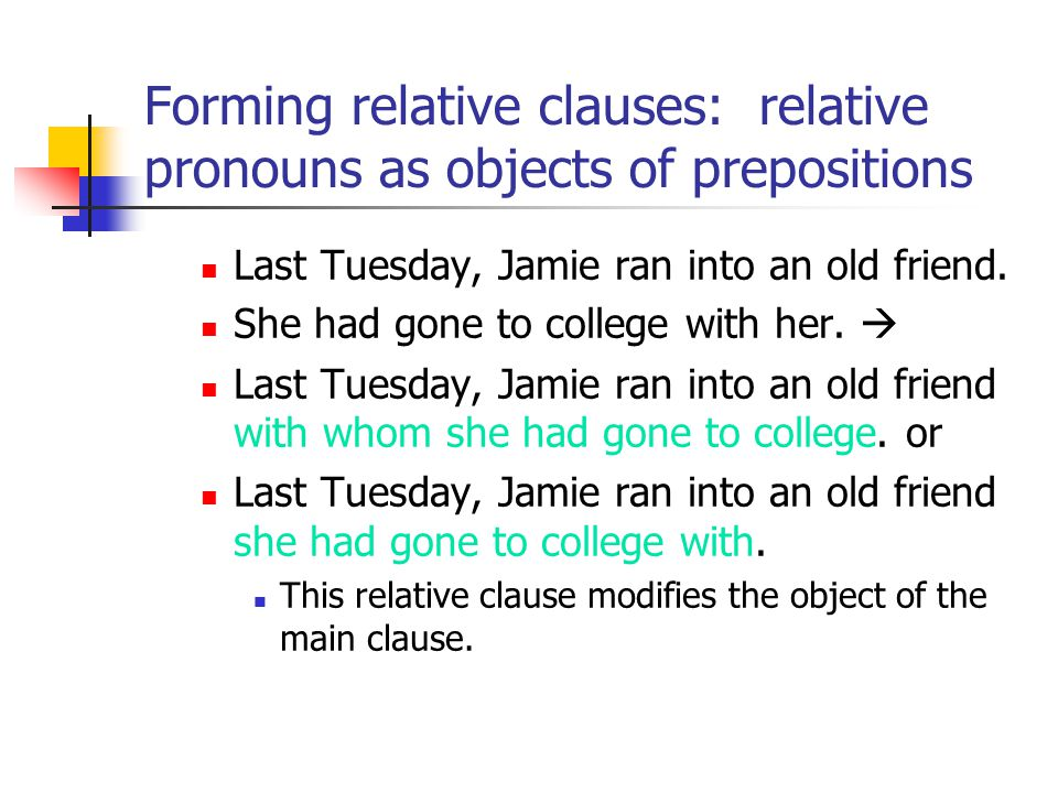 Forming relative clauses: relative pronouns as objects of prepositions