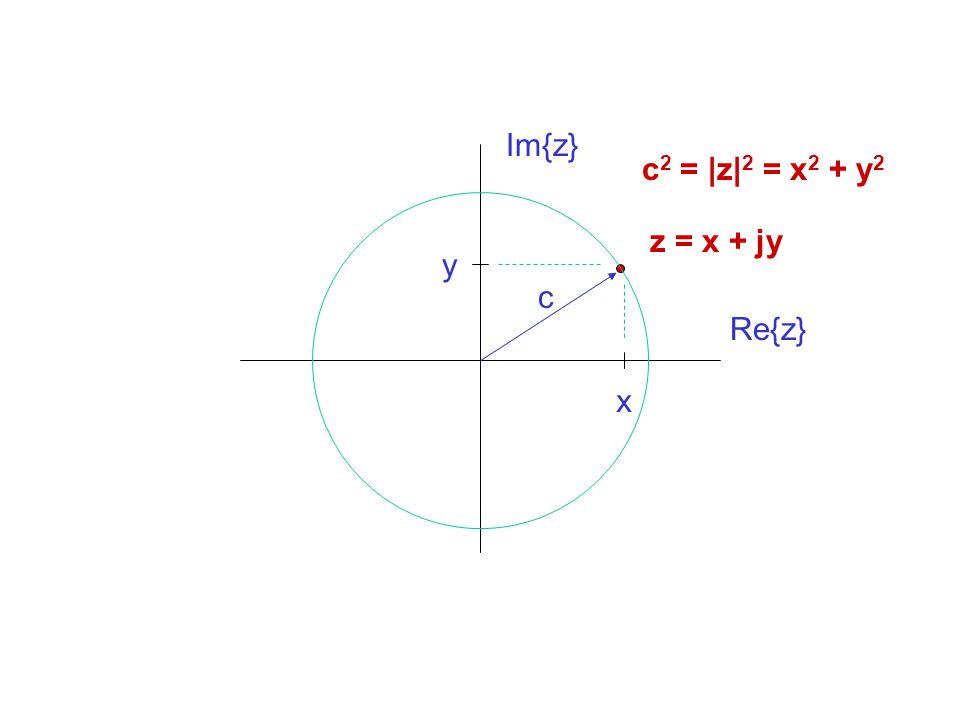 Im{z} c2 = |z|2 = x2 + y2 z = x + jy y c Re{z} x