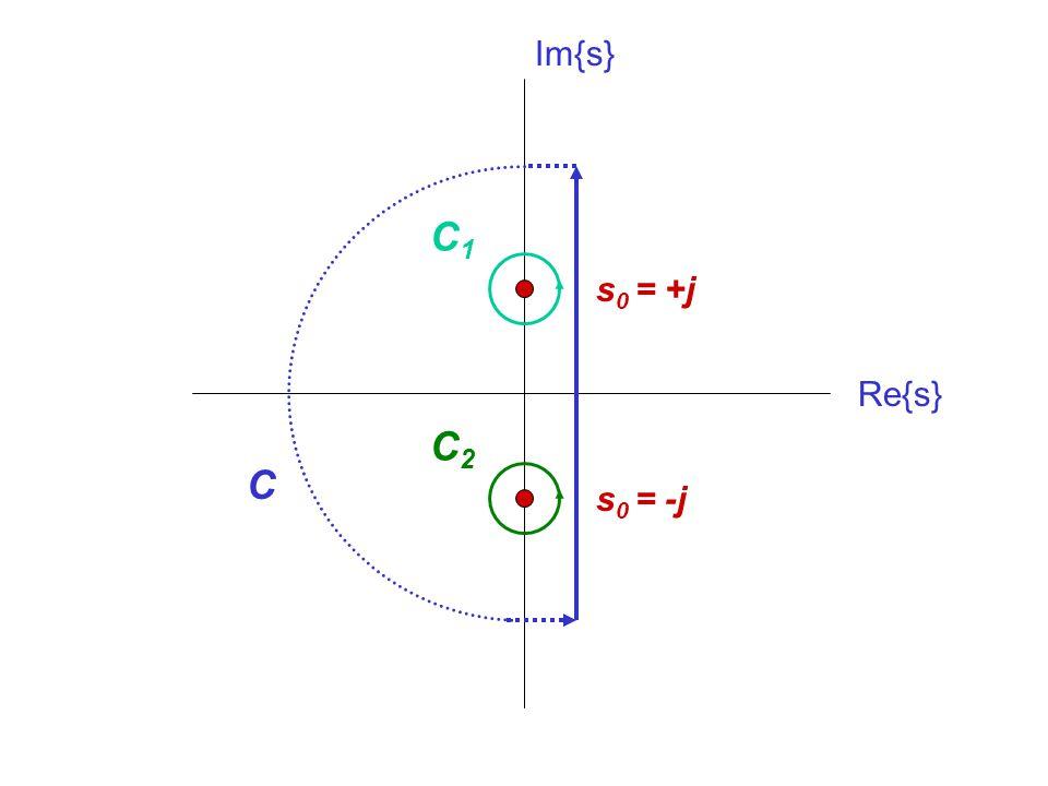 Im{s} C1 s0 = +j Re{s} C2 C s0 = -j