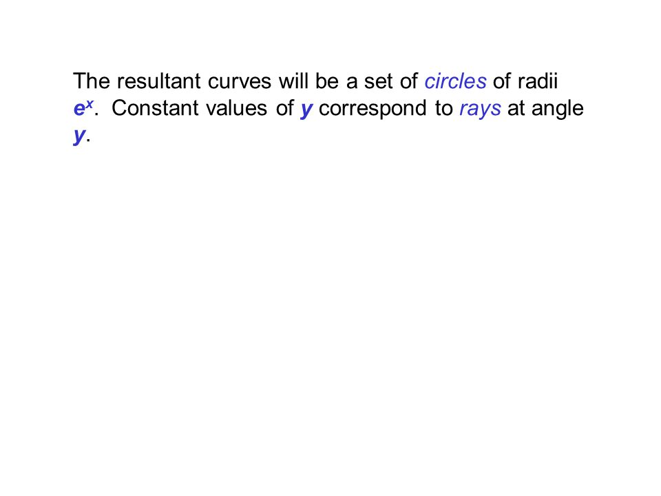 The resultant curves will be a set of circles of radii ex