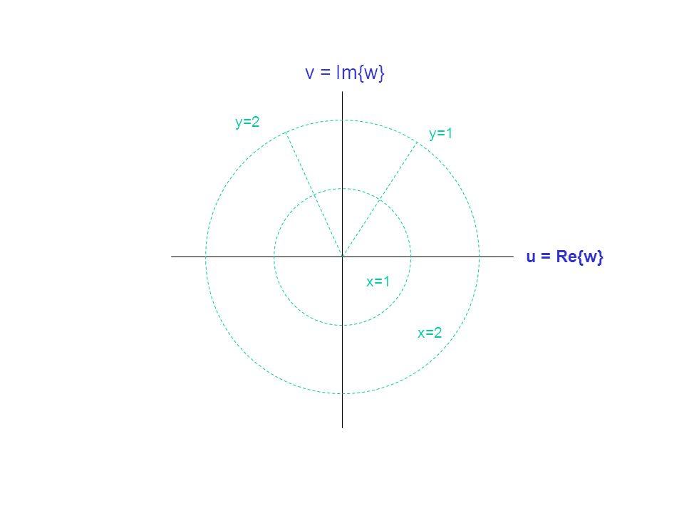 v = Im{w} y=2 y=1 u = Re{w} x=1 x=2