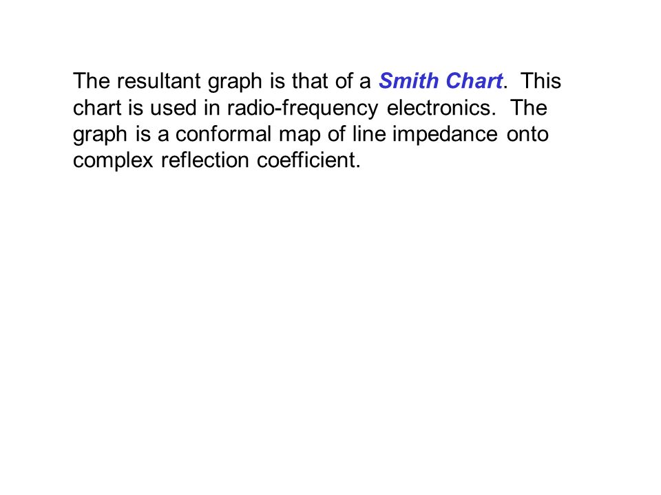 The resultant graph is that of a Smith Chart