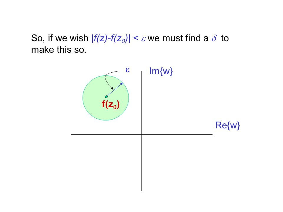 So, if we wish |f(z)-f(z0)| < e we must find a d to make this so.