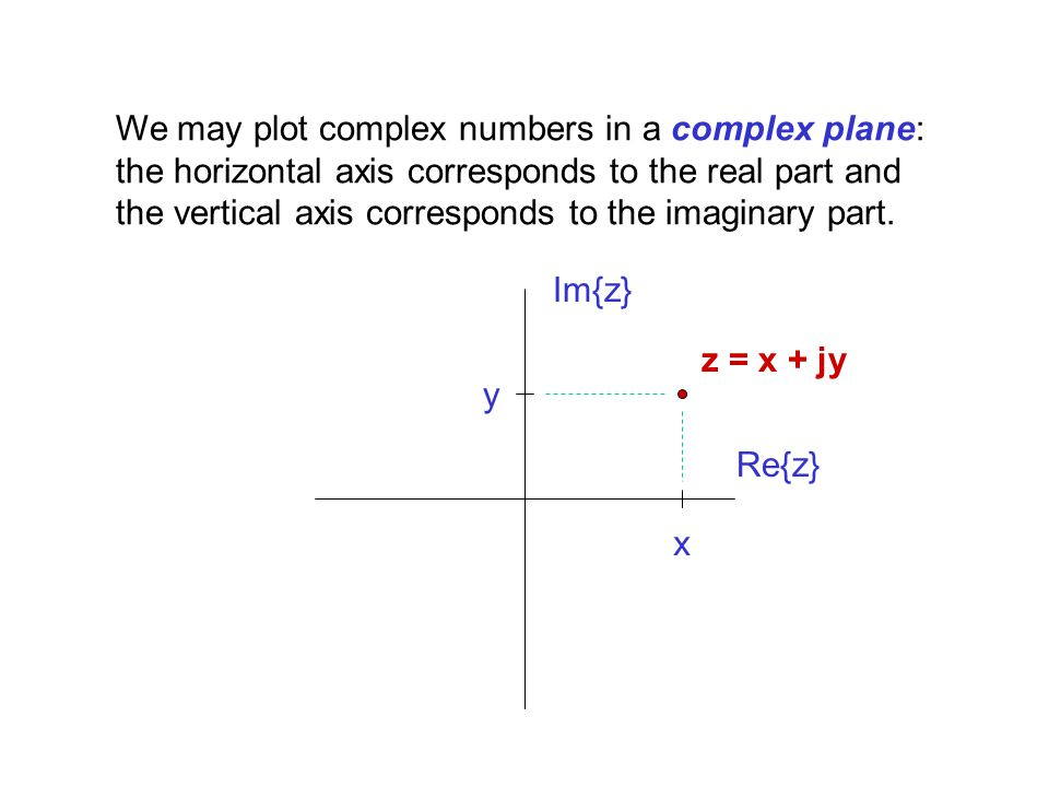 We may plot complex numbers in a complex plane: the horizontal axis corresponds to the real part and the vertical axis corresponds to the imaginary part.