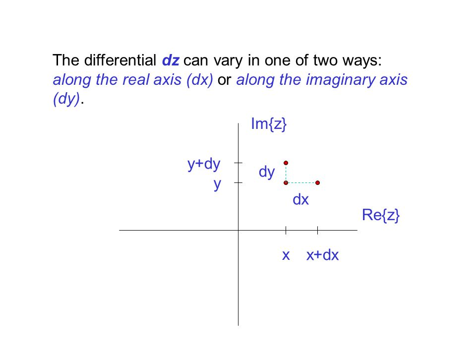 The differential dz can vary in one of two ways: along the real axis (dx) or along the imaginary axis (dy).