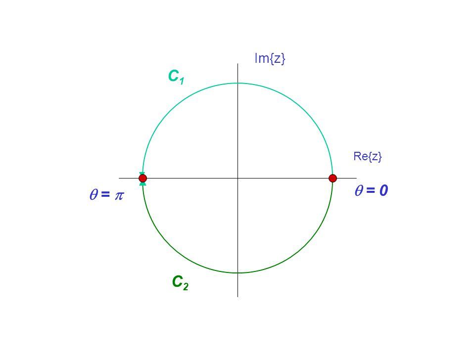 Im{z} C1 Re{z} q = 0 q = p C2