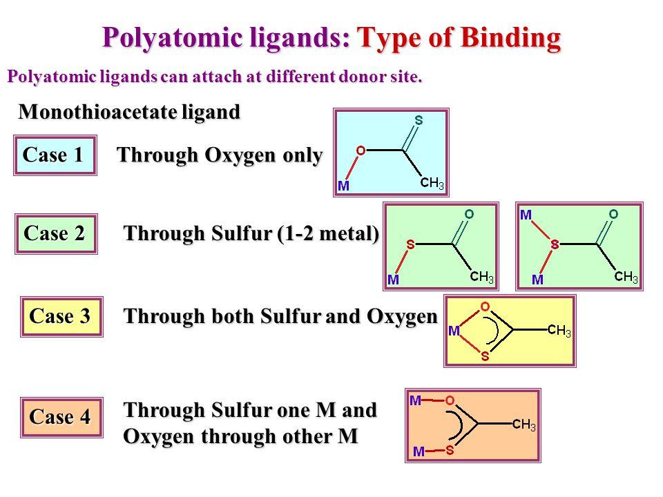 Polyatomic ligands: Type of Binding