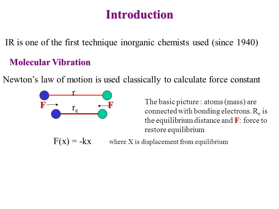 Introduction IR is one of the first technique inorganic chemists used (since 1940) Molecular Vibration.