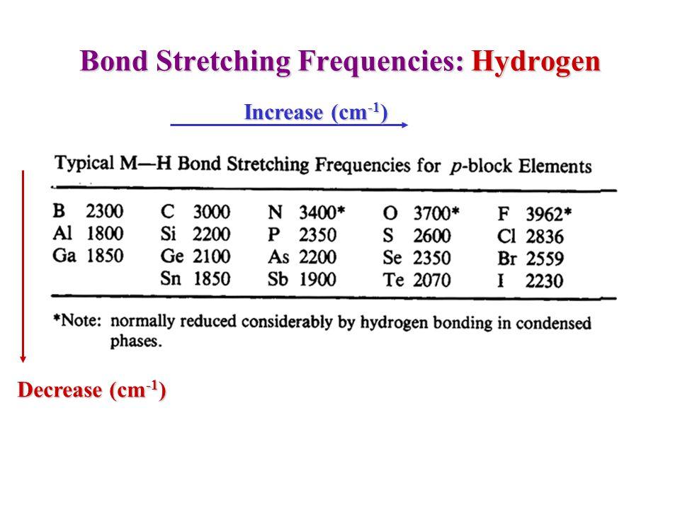 Bond Stretching Frequencies: Hydrogen