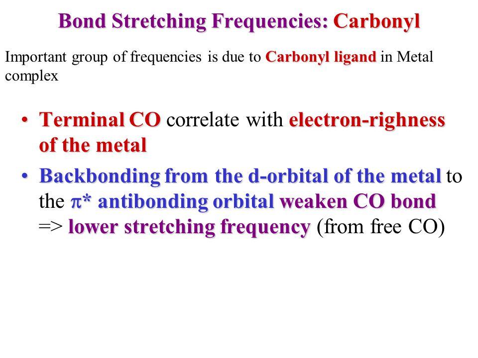 Bond Stretching Frequencies: Carbonyl
