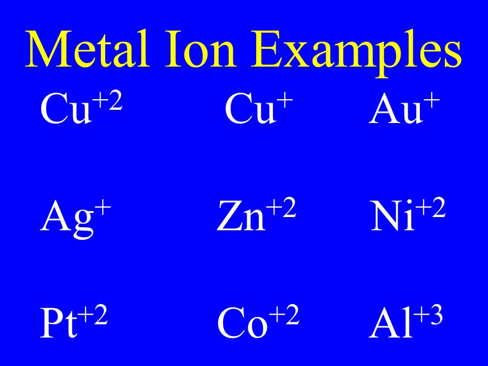 Metal Ion Examples Cu+2 Cu+ Au+ Ag+ Zn+2 Ni+2 Pt+2 Co+2 Al+3