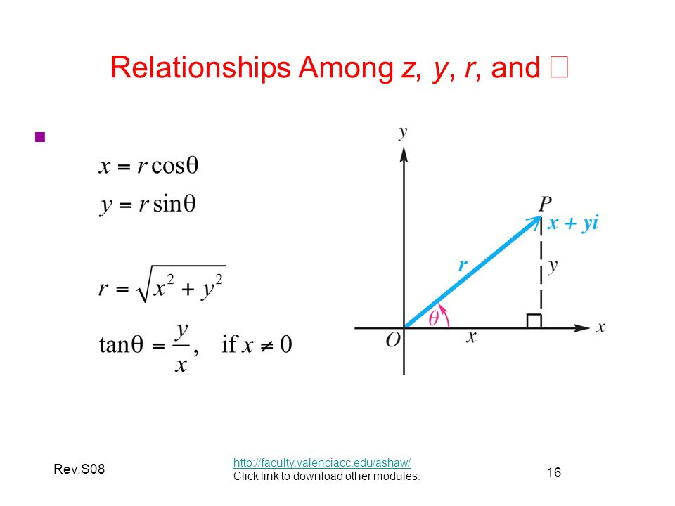 Relationships Among z, y, r, and θ