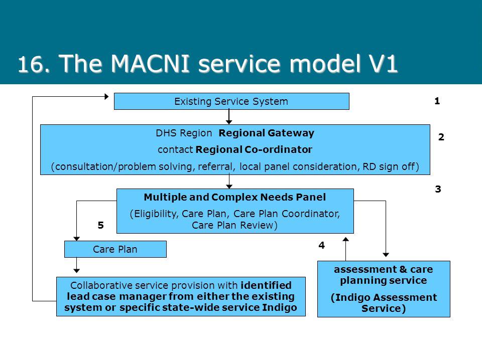 16. The MACNI service model V1