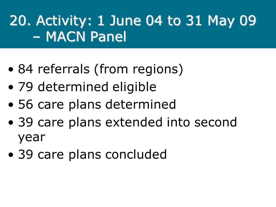 20. Activity: 1 June 04 to 31 May 09 – MACN Panel