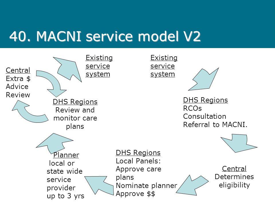 40. MACNI service model V2 Care Plan Coordination