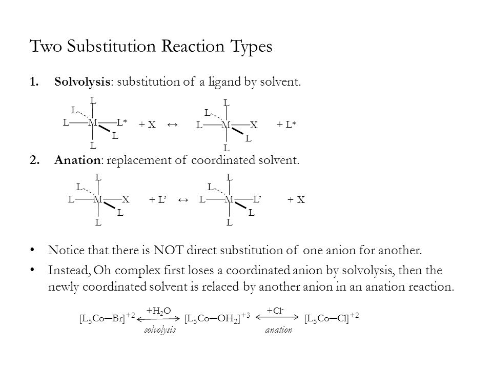 Two Substitution Reaction Types