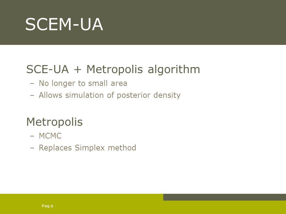 SCEM-UA SCE-UA + Metropolis algorithm Metropolis