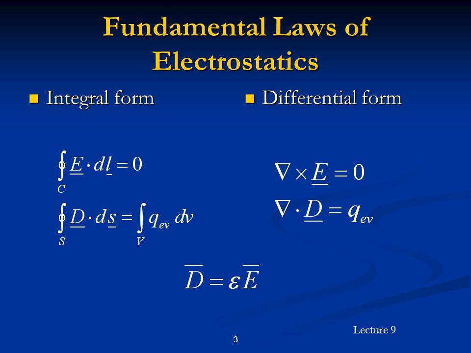 Fundamental Laws of Electrostatics