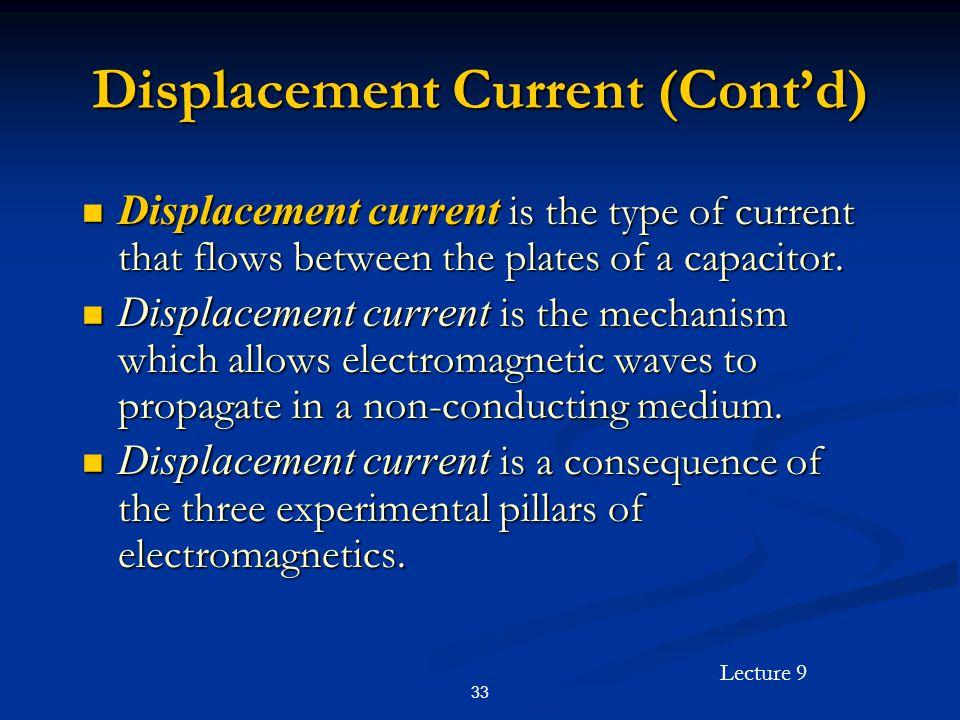 Displacement Current (Cont'd)