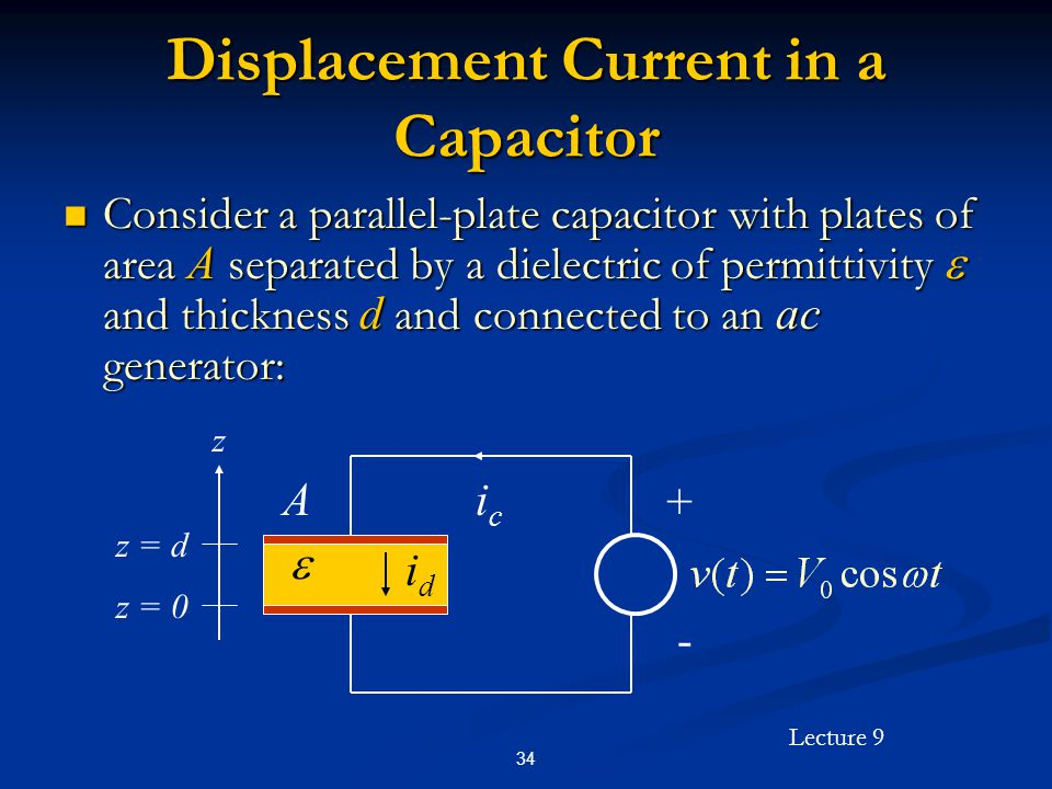 Displacement Current in a Capacitor