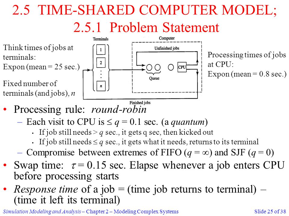 2.5 TIME-SHARED COMPUTER MODEL; Problem Statement
